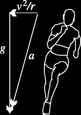 running_bendrunimagewhite